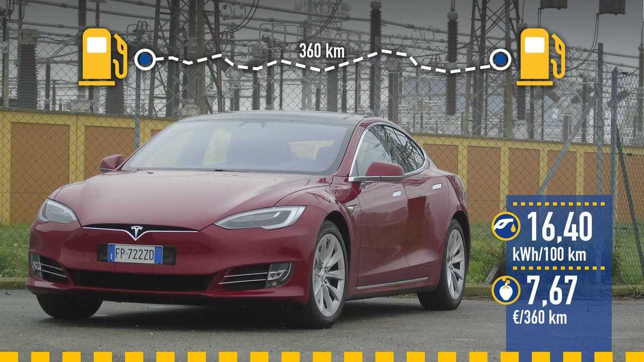 Prueba de consumo Tesla Model S 2019