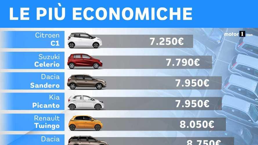 Le 10 auto nuove più economiche con gli incentivi rottamazione