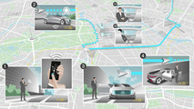 Daimler-Bosch Self-Driving Taxi