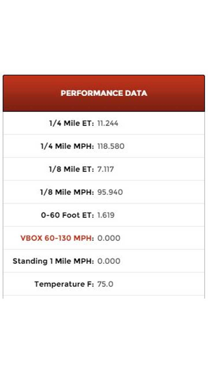 DragTimes - Tesla Model S P90DL Rips Down 1/4-Mile In 11.2 Seconds - Video
