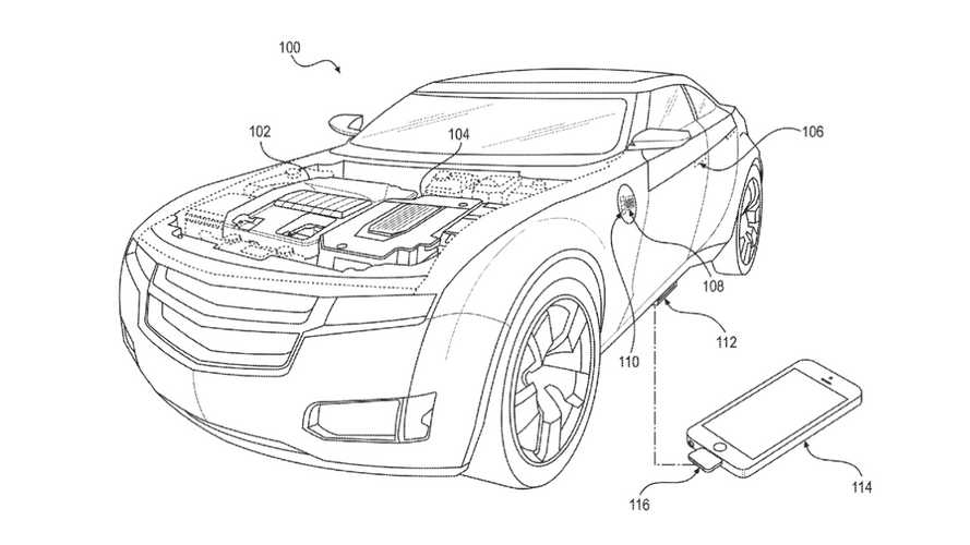 Faraday Future Patents Phone-Powered Door Locks