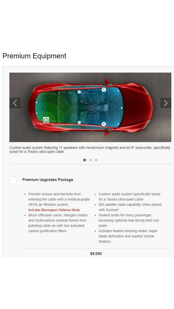 Premium Upgrade Package For Model S
