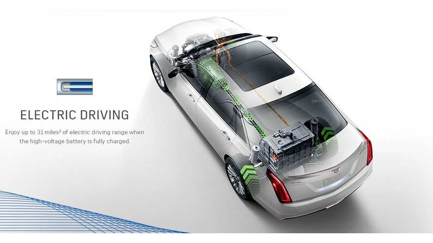 Like Volvo, Cadillac Plans Massive Electric Initiative.  Someday...A Long Time From Now.