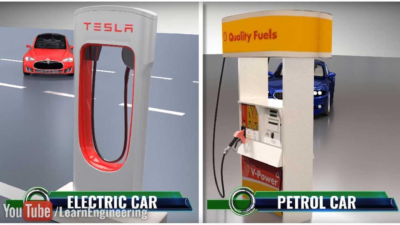 Electric cars vs Petrol cars - Learn Engineering