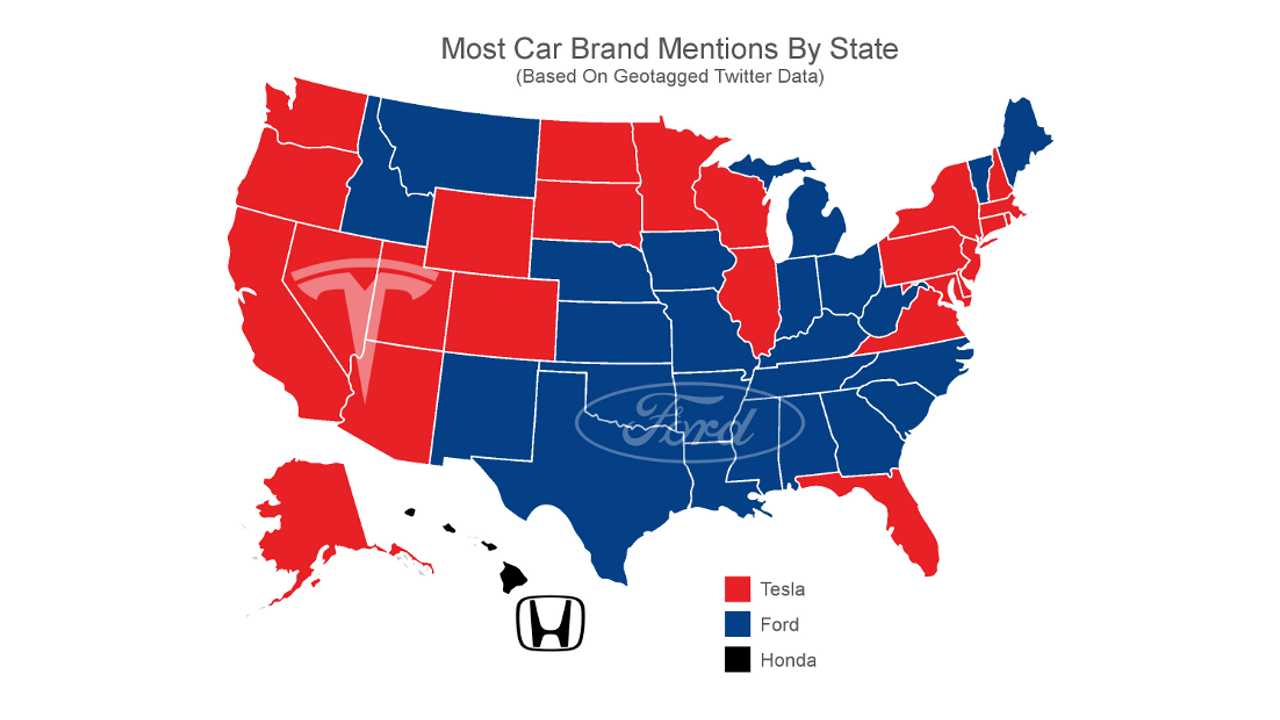 Tesla & Ford Are Most Talked About Brands In U.S.