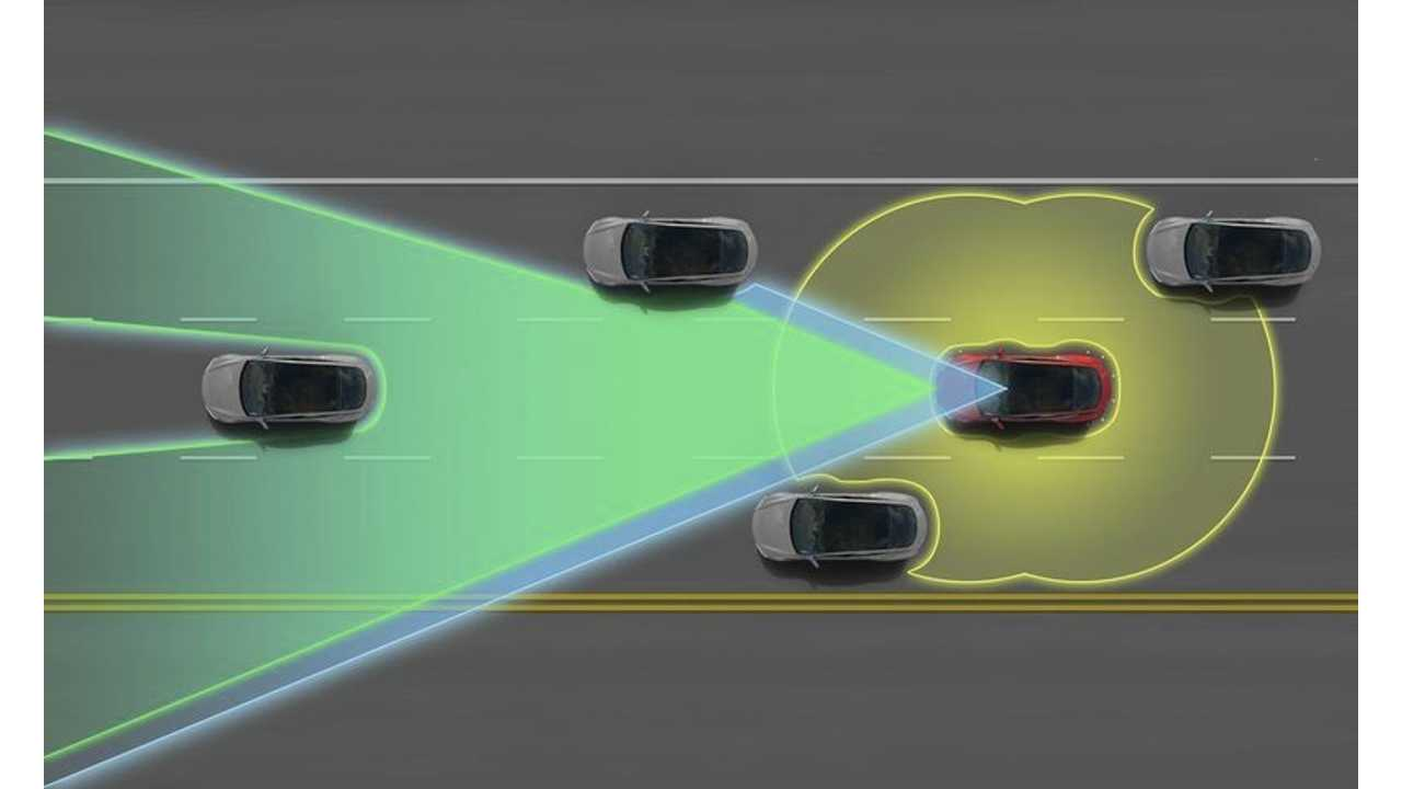 Four Systems, Including Forward Looking Radar And Sonar Assist In Tesla's
