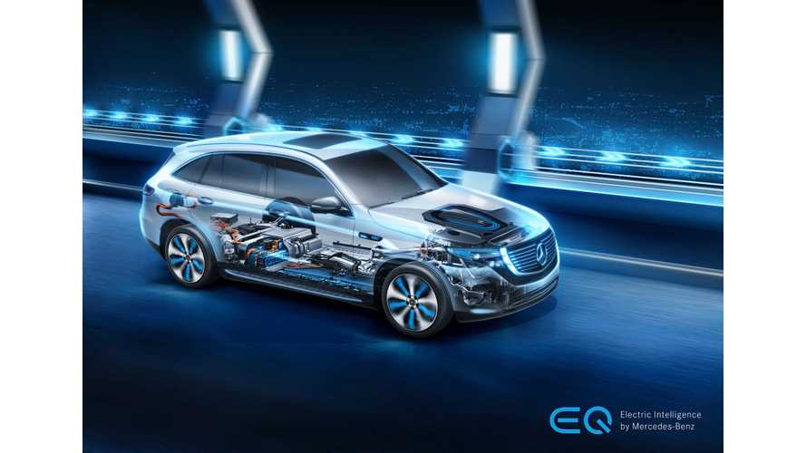 Mercedes-Benz EQC Battery, Powertrain & Range Explained: Video
