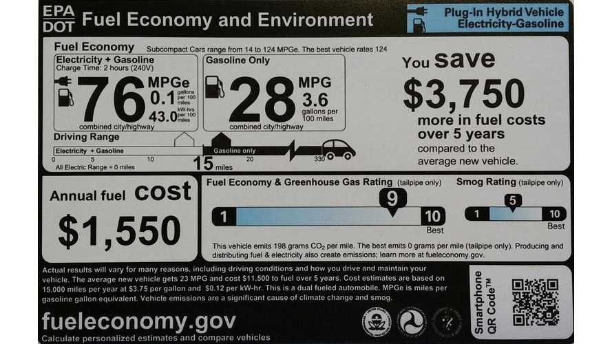 BMW i8 Gets EPA Rating: 15 Miles Electric Range , 76 MPGe, 28 MPG