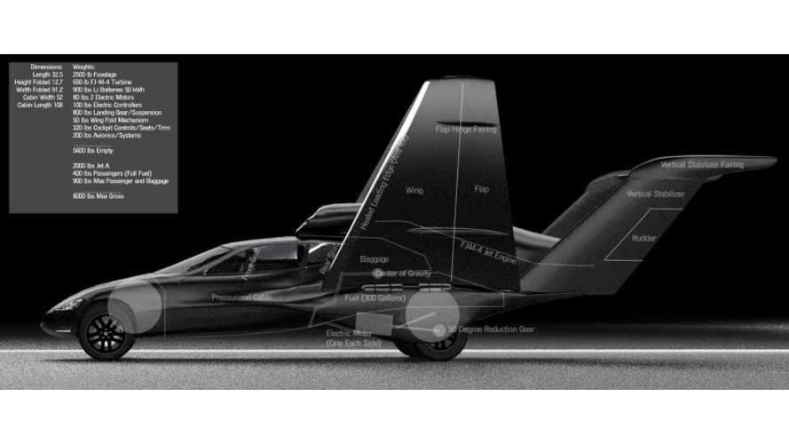 GF7 Is The Electric Flying Jet Car Of The Future?