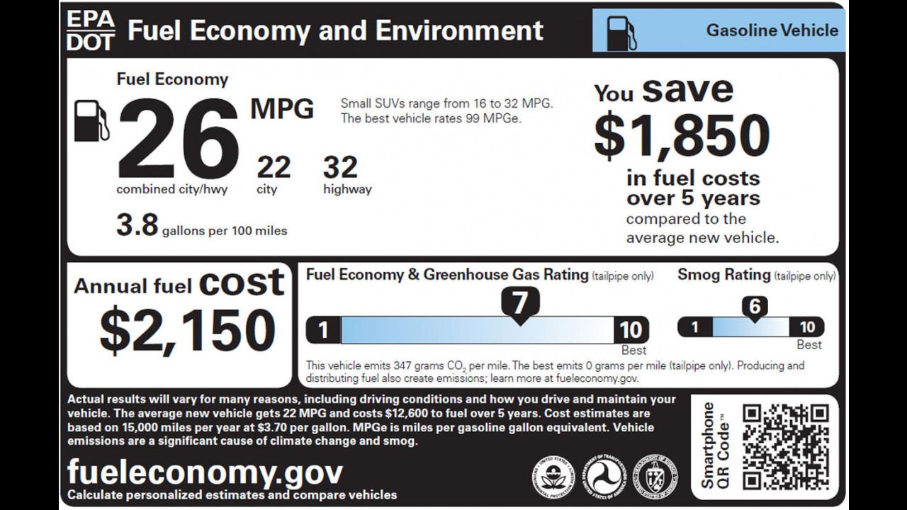 Le nuove etichette energetiche EPA