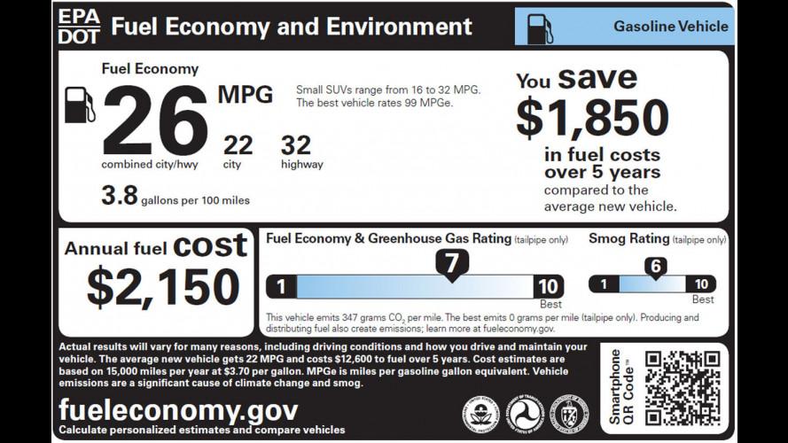 Negli USA arrivano le nuove etichette energetiche