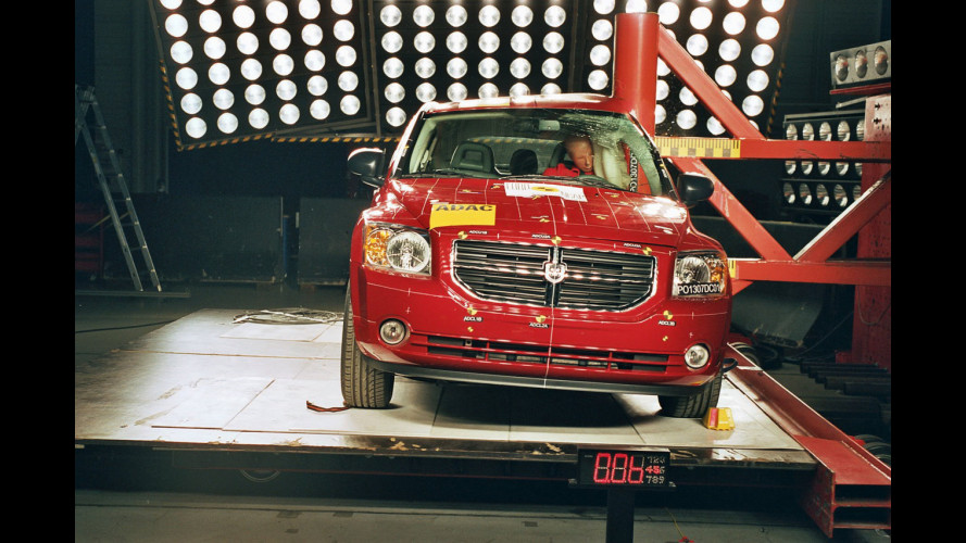 Il Crash Test della Dodge Caliber