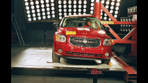 Crash Test Dodge Caliber