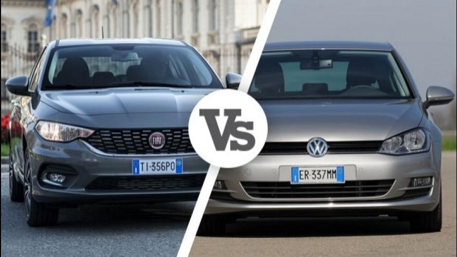 Fiat Tipo, i numeri della rimonta sulla Volkswagen Golf