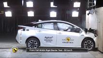 Toyota Prius Euro NCAP crash test