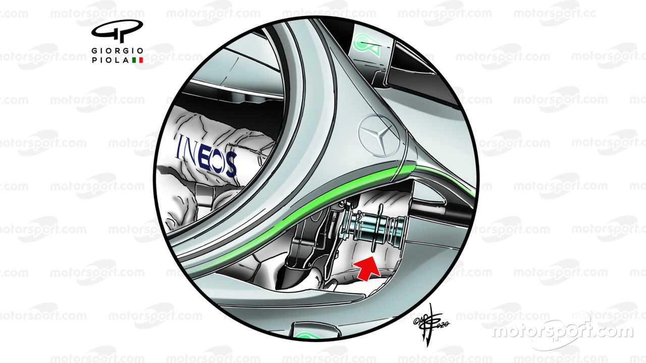 Mercedes AMG W11 DAS steering illustration by Giogio Piola