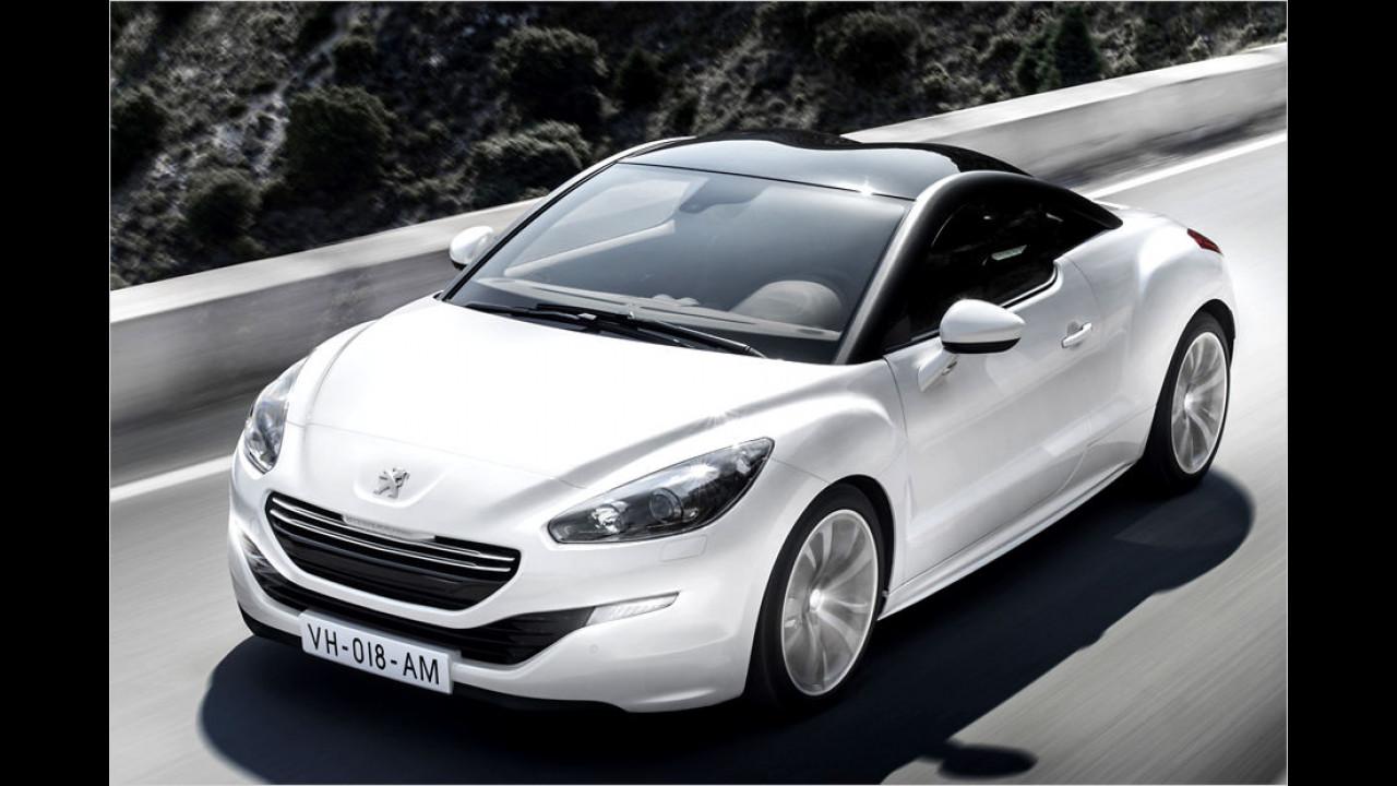 Peugeot RCZ 1.6 200 THP GT-Line (200 PS): 22,4 Prozent