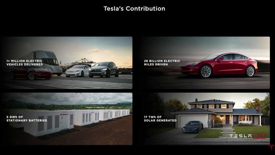 Tesla Outlined Global Battery Needs For Transportation At 10 TWh