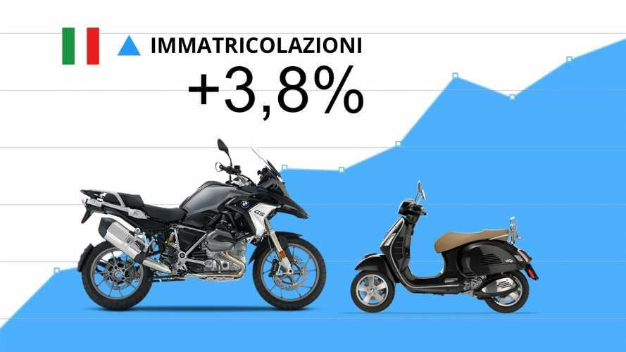 Mercato moto e scooter: il 2019 si apre in crescita