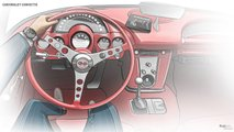 Chevrolet Corvette Interior Evolution