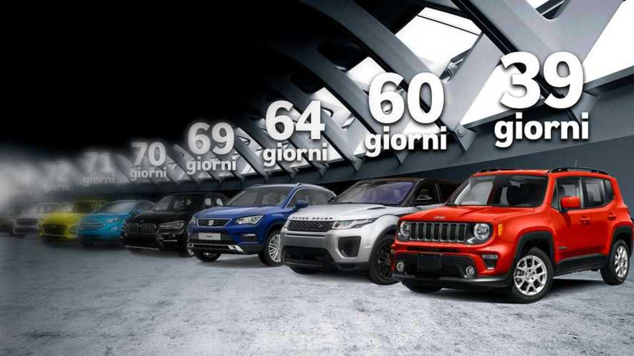 Copertina Auto usate, i 10 SUV che si vendono più velocemente