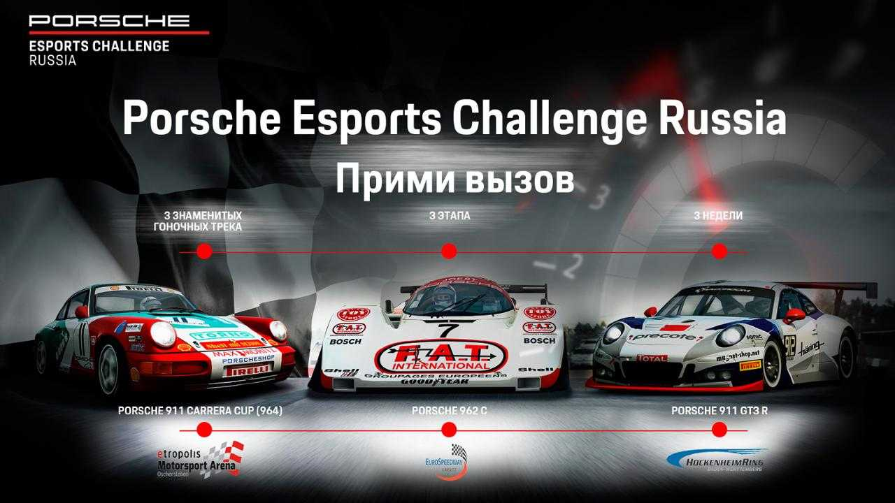 Porsche eSport Challenge Russia