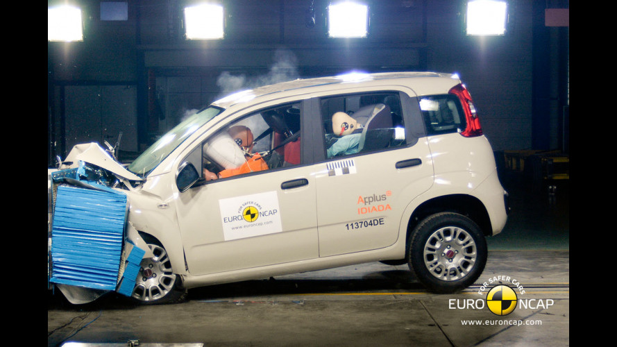 Crash Test nuova Fiat Panda