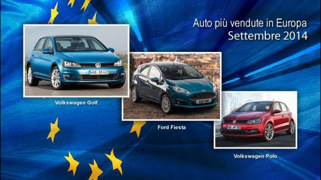 [Copertina] - Top Ten, le auto più vendute in Europa a settembre