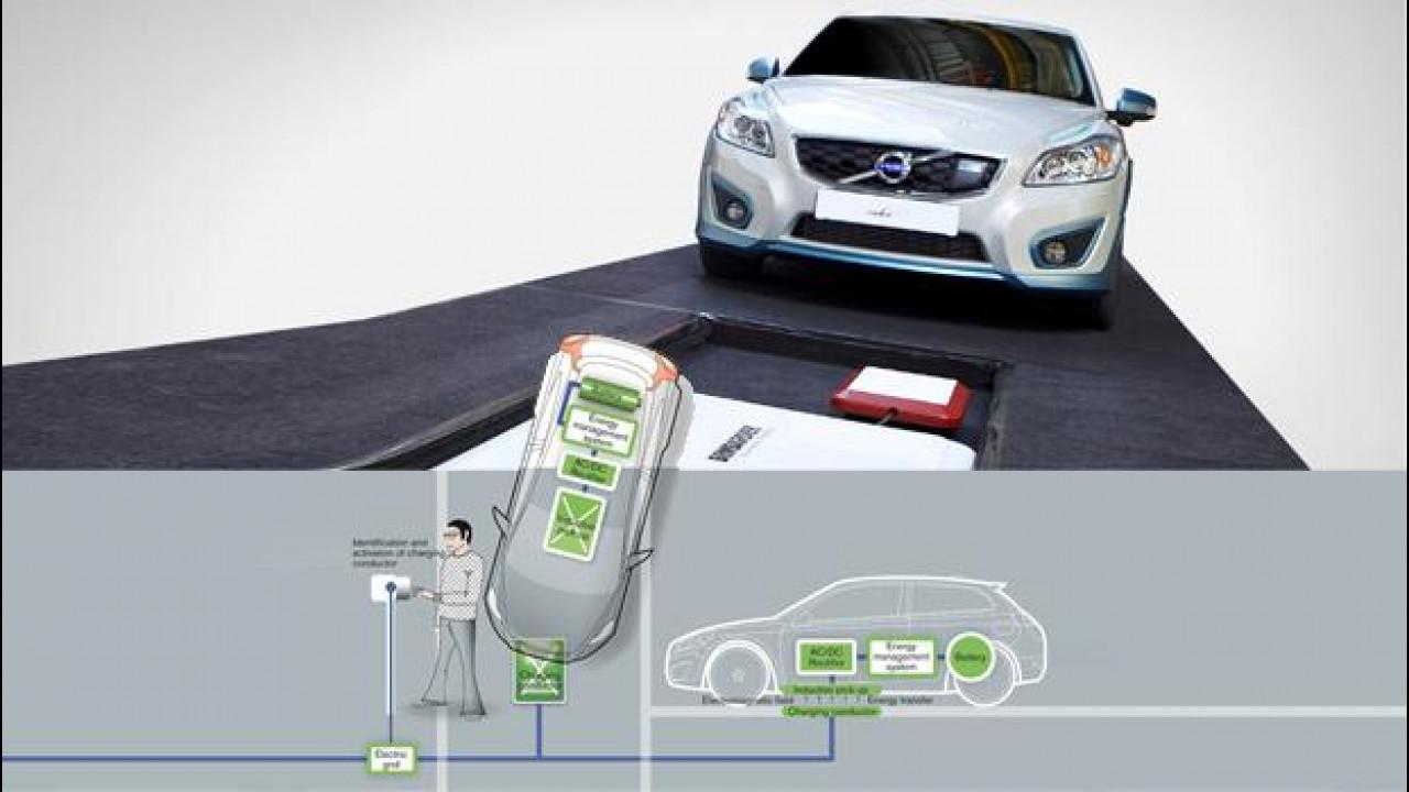 [Copertina] - Volvo: l'auto elettrica si ricarica senza fili