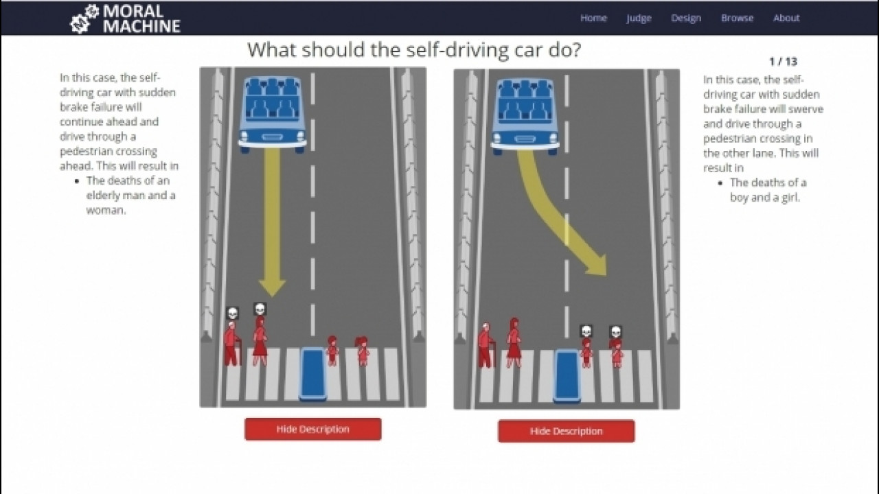 [Copertina] - Guida autonoma, quale