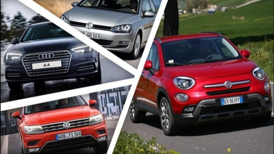 SUV e crossover, nel 2016 è un'invasione in ogni segmento