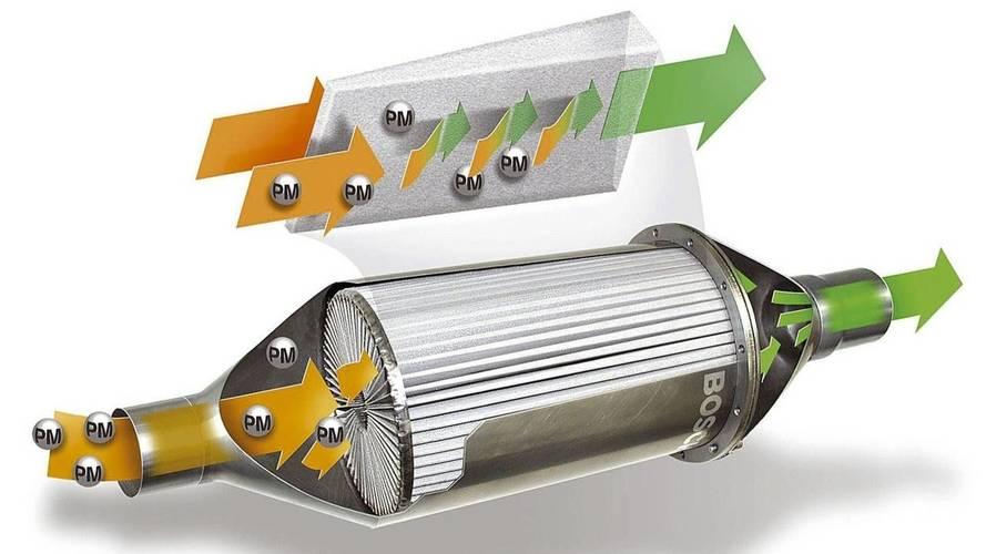 Voitures essence - Les prix du palladium flambent