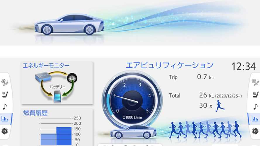 Toyota Says Mirai FCV Goes Beyond Zero Emissions, Actually Cleans The Air