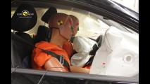 Crash Test Hyundai i10