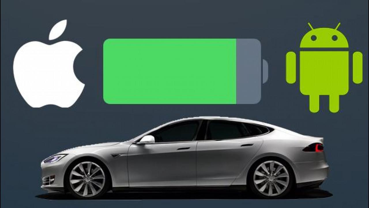 [Copertina] - Tesla