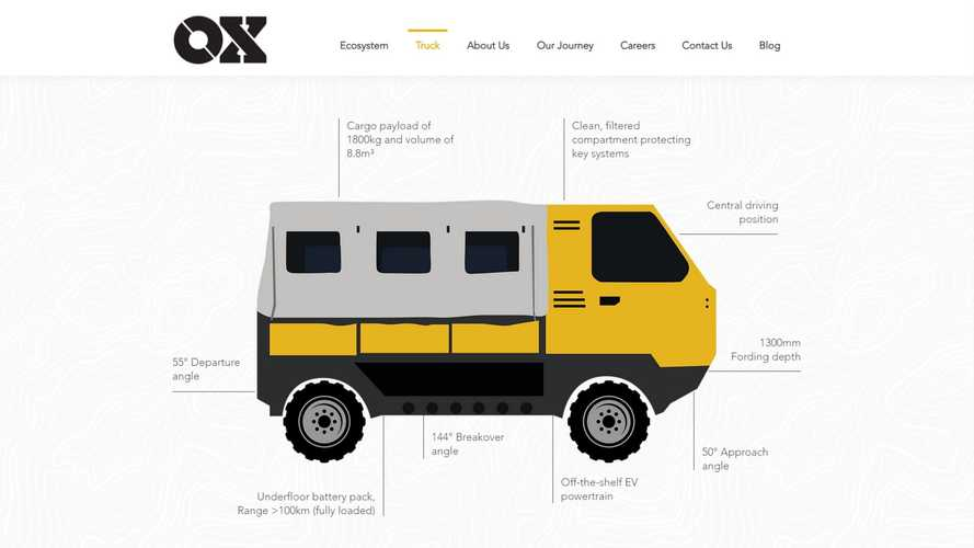 OX Proposes To Offer Clean Mobility To Everyone, Everywhere