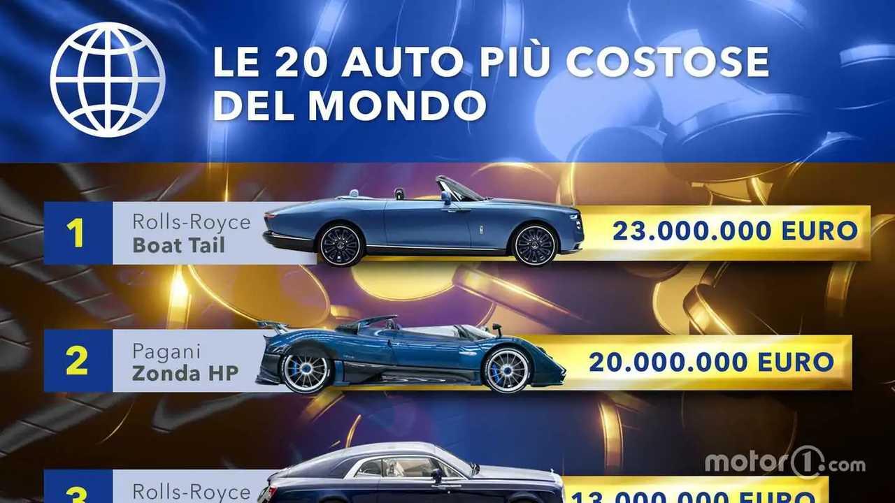 Le 20 auto più costose del mondo