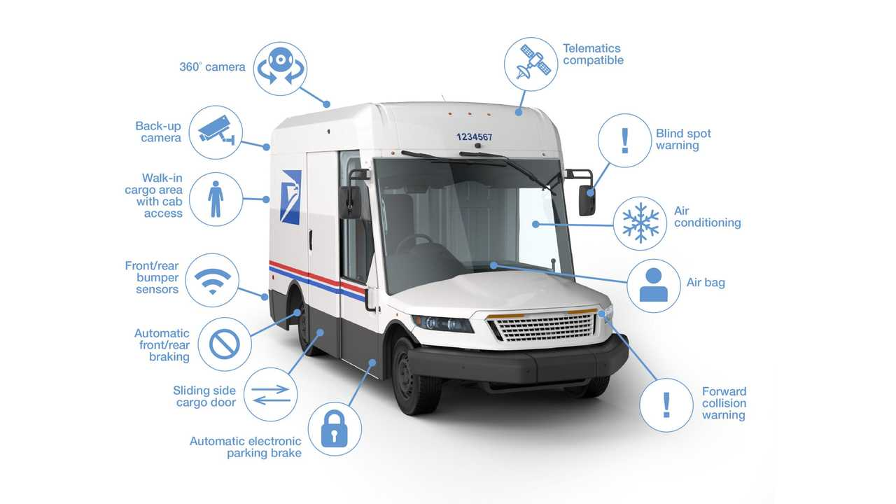 Oshkosh Defense US Postal Service Delivery Truck Safety Features