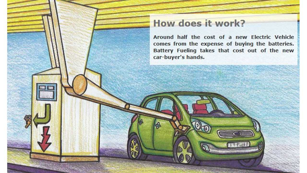 Battery Fueling Claims to Have Invented a Breakthrough 4-Minute Battery Recharging System