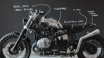 Hookie Moto-Kit BMW R NineT