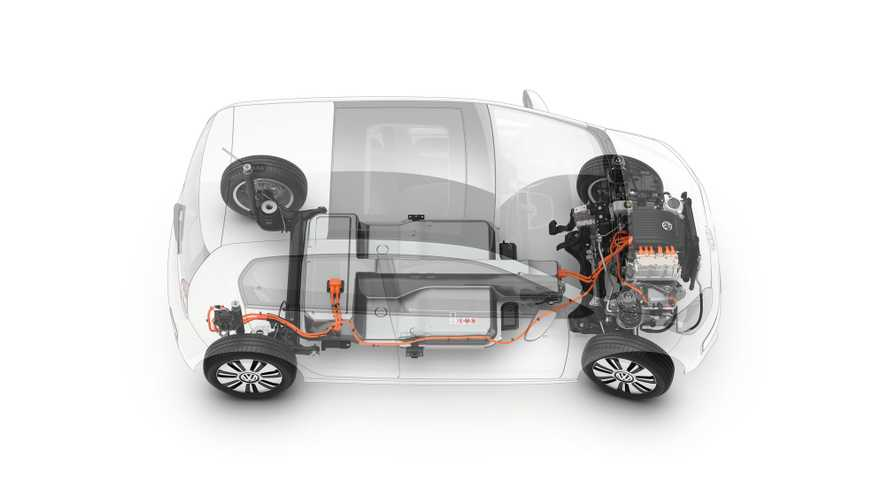 SKF Advances Ball Bearing Technology With eDrive Bearings in Volkswagen e-Up!