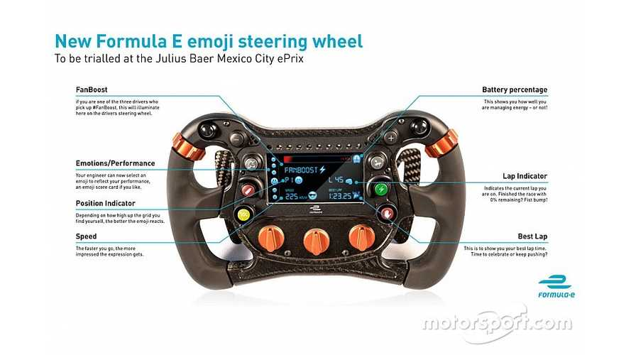 Formula E To Trial Emoji Steering Wheel Technology Today In Mexico