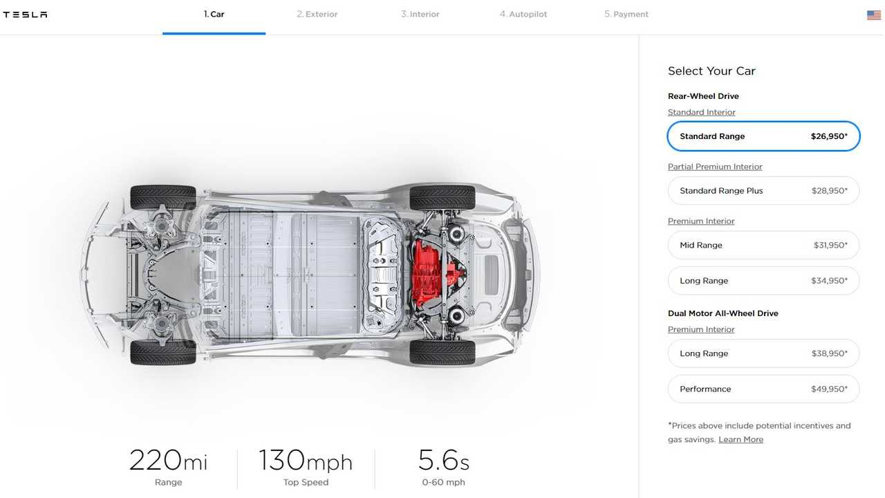 Highlights From Today's $35,000 Tesla Model 3 Announcement