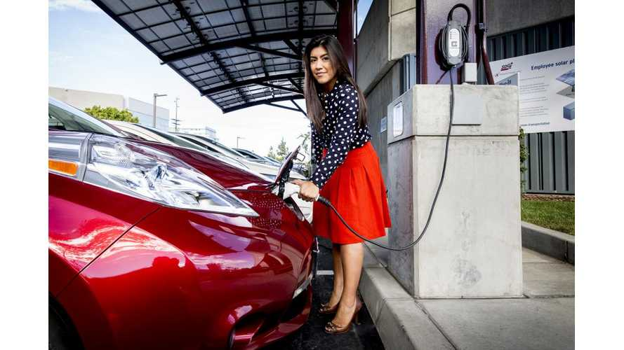 SDG&E Gets Approval To Install Thousands of Electric Vehicle Charging Stations