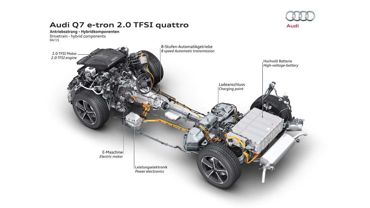 Audi Releases Details On Gas Extended Version Of Q7 E Tron Phev