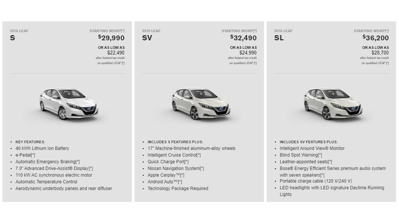 2018 Nissan LEAF pricing/basic specs US