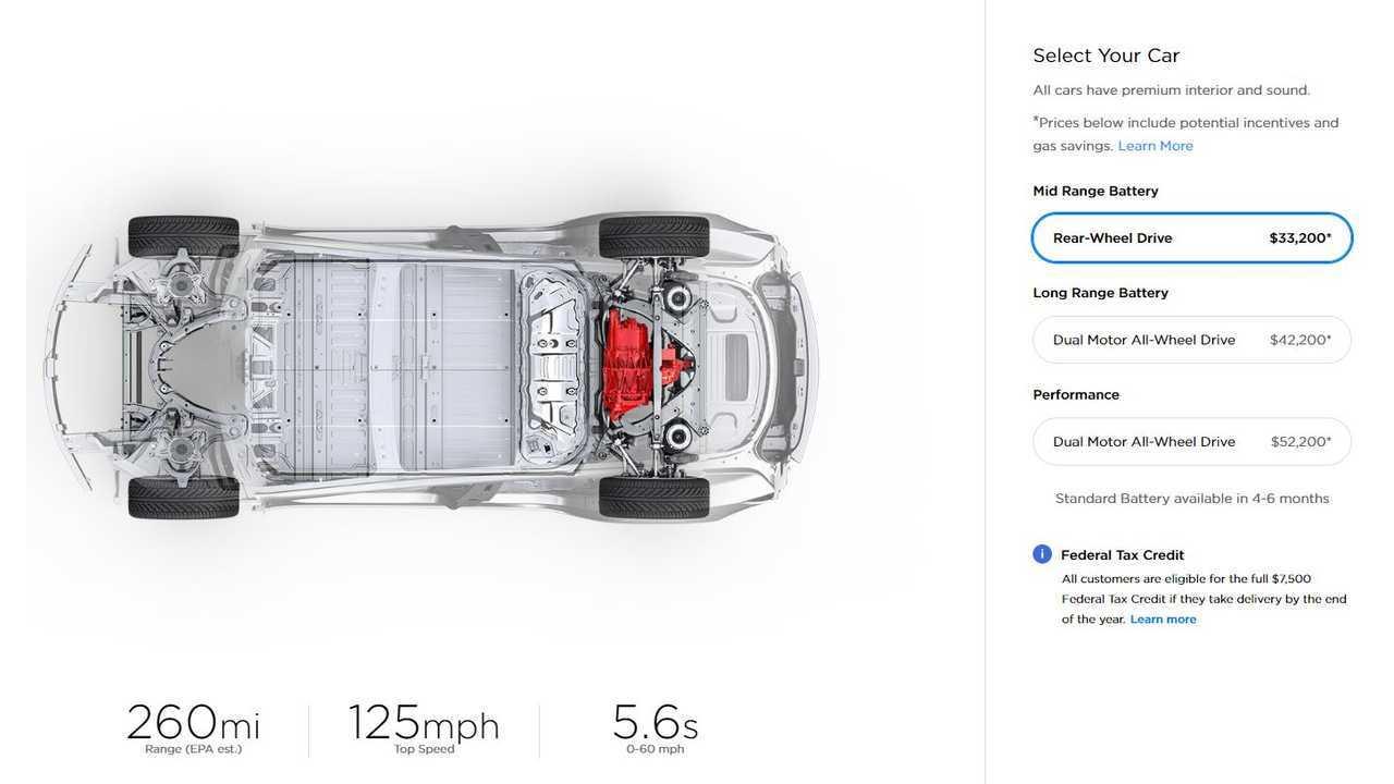Watch Tesla Model 3 Mid Range Hit 60 MPH Quicker Than ...
