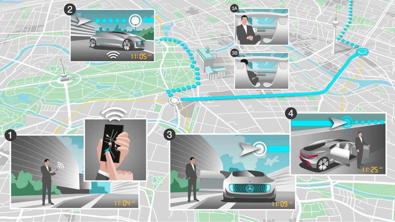 Daimler Partners With Bosch For Level 4, 5 Autonomous Vehicles