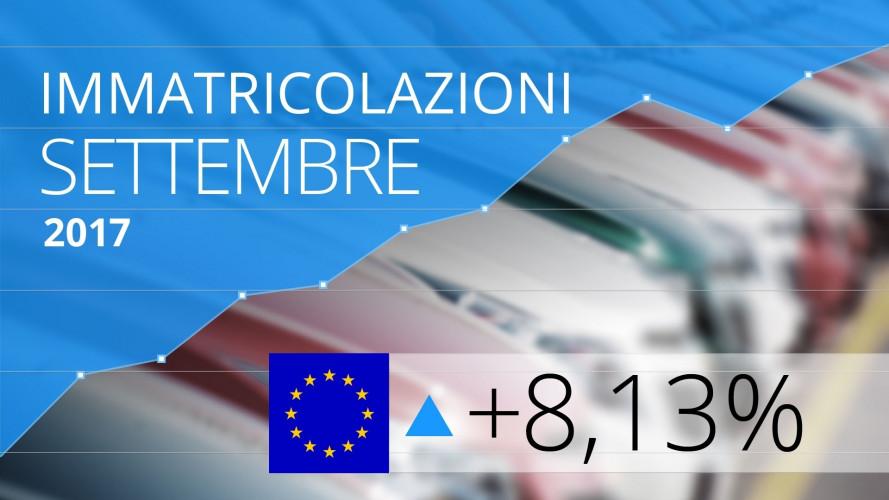 Mercato auto, l'Italia è più ottimista