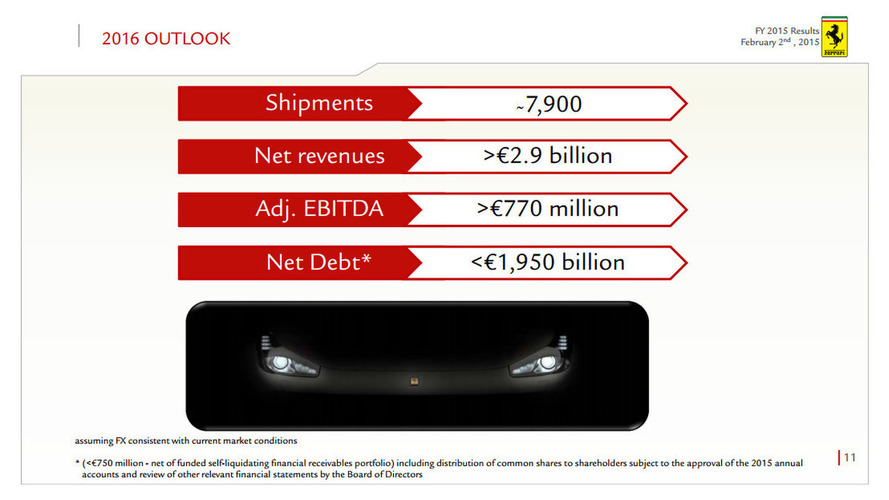 Ferrari FF facelift teased in investor presentation